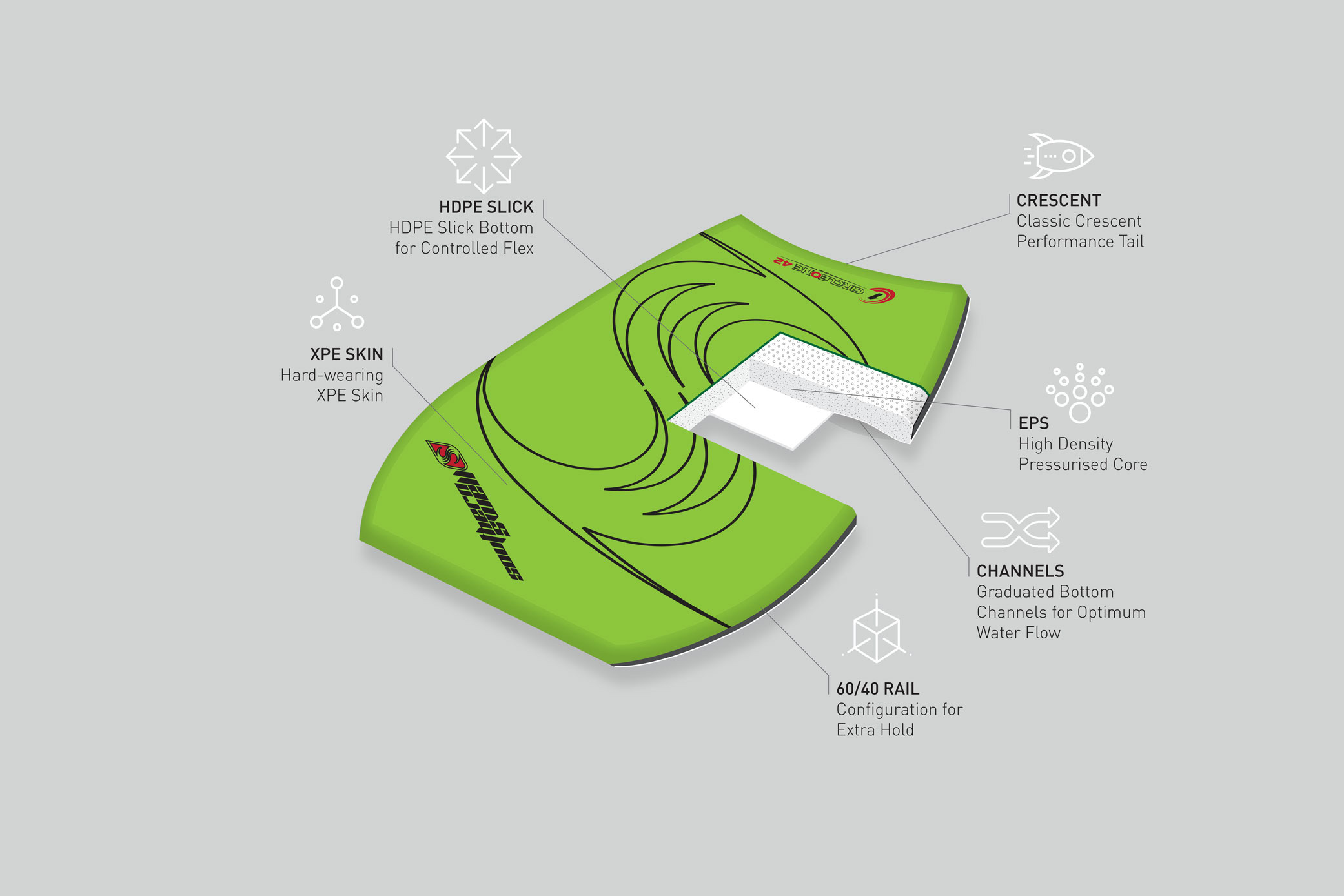 Image result for southern swells body board