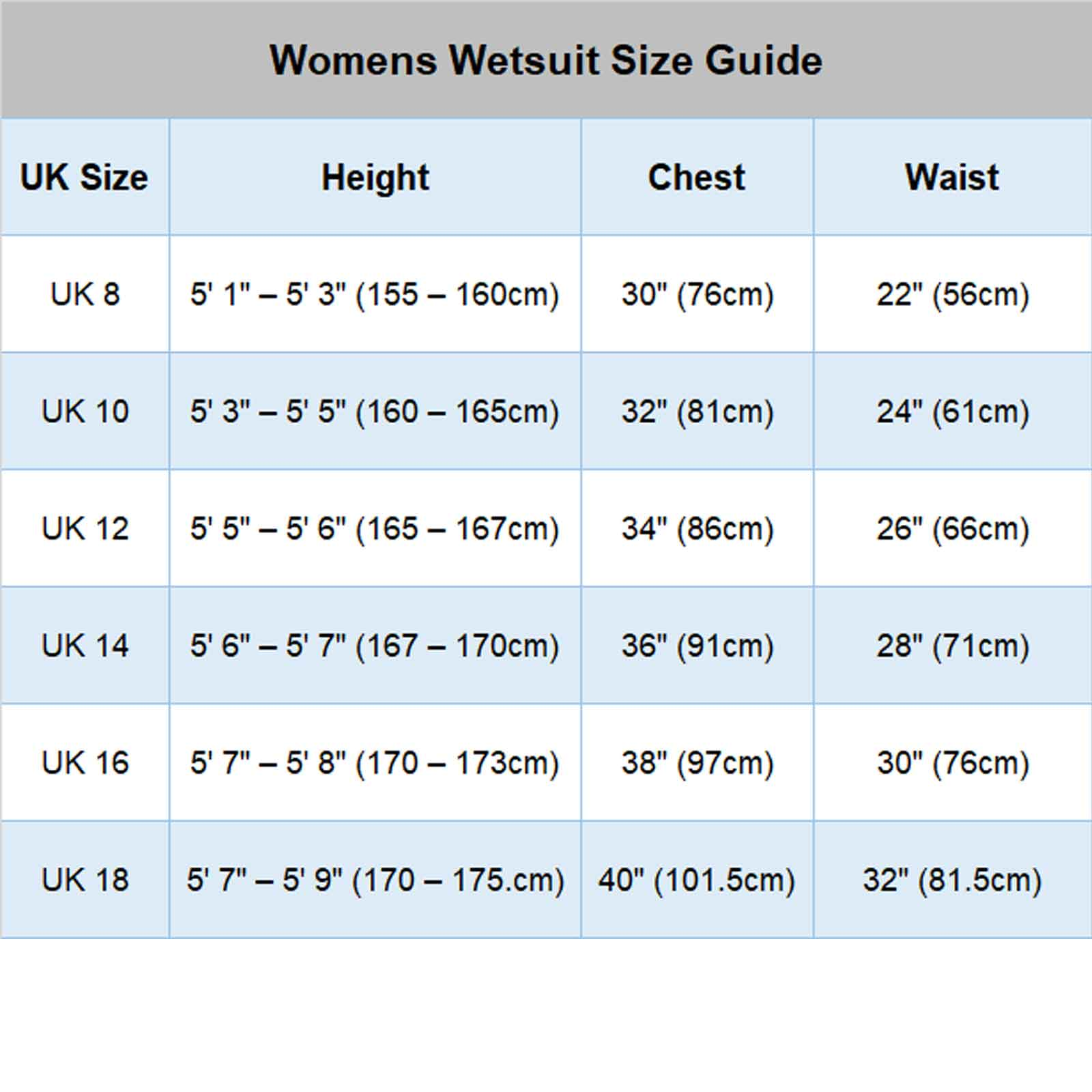 https://www.circle-one.co.uk/wp-content/uploads/2019/05/Womens-Wetsuit-Size-Guide.jpg